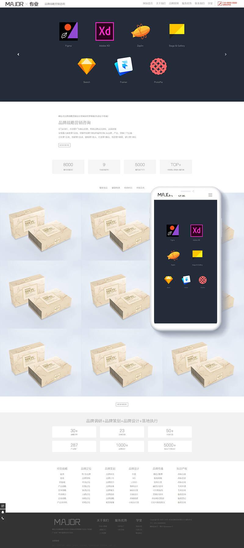 织梦响应式品牌战略营销设计类网站织梦模板(自适应手机端)_www.wawaapp.cn插图